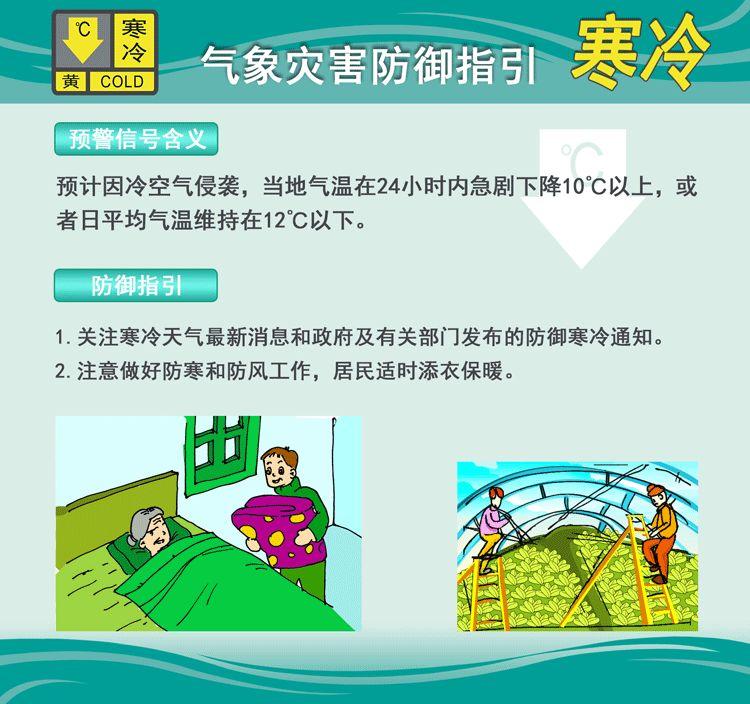 暴跌7℃!东莞发布寒冷预警,冷空气+阴雨杀进广东!东莞接下来天气是…插图8