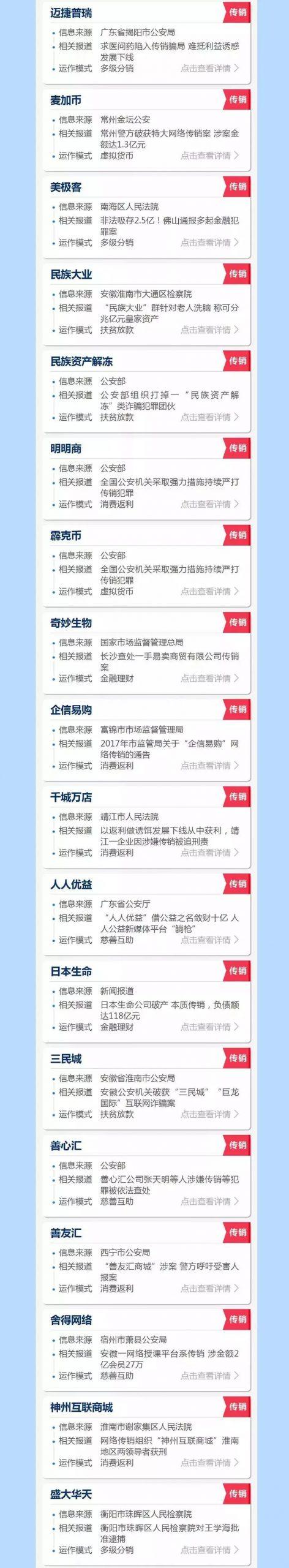 """现场视频曝光!广东20多名""""富婆""""被抓,她们都来自这些组织!插图44"""