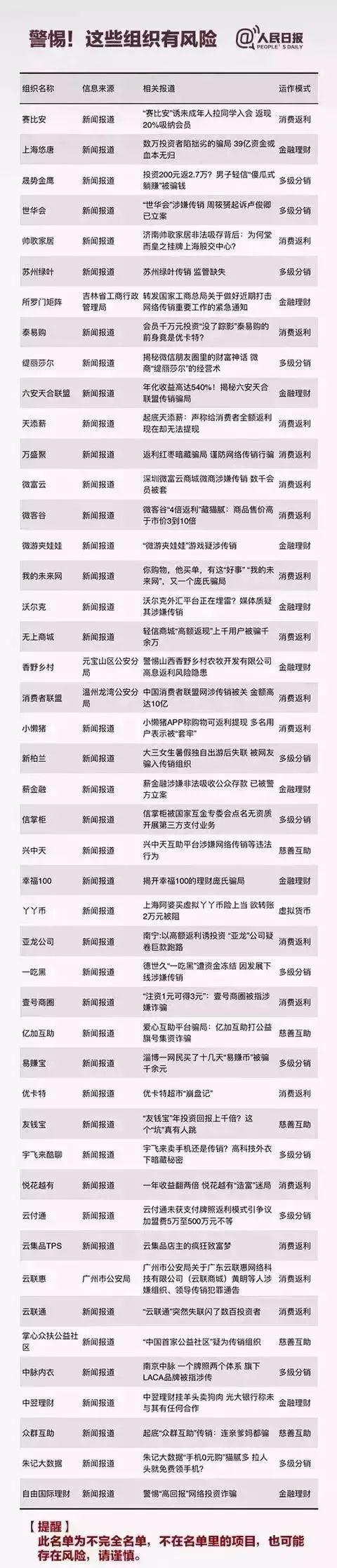 """现场视频曝光!广东20多名""""富婆""""被抓,她们都来自这些组织!插图54"""
