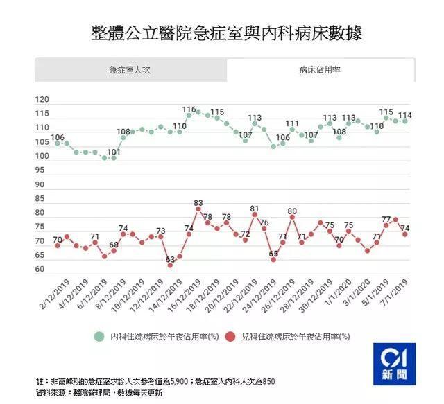 """香港""""夺命""""流感来袭!已致5人死亡!东莞人近期别去了…插图16"""