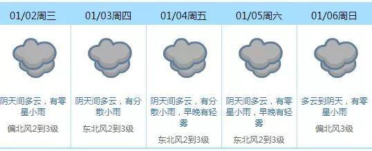 2019年第1场台风已生成!东莞什么时候才能回温?插图12