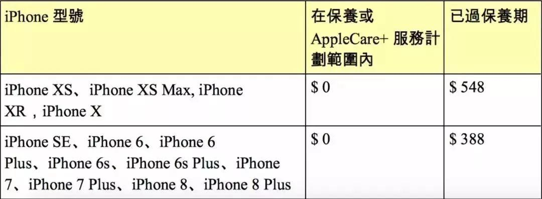 哭了!香港物价全方位暴涨!东莞人去扫货又要用多一笔钱…插图30