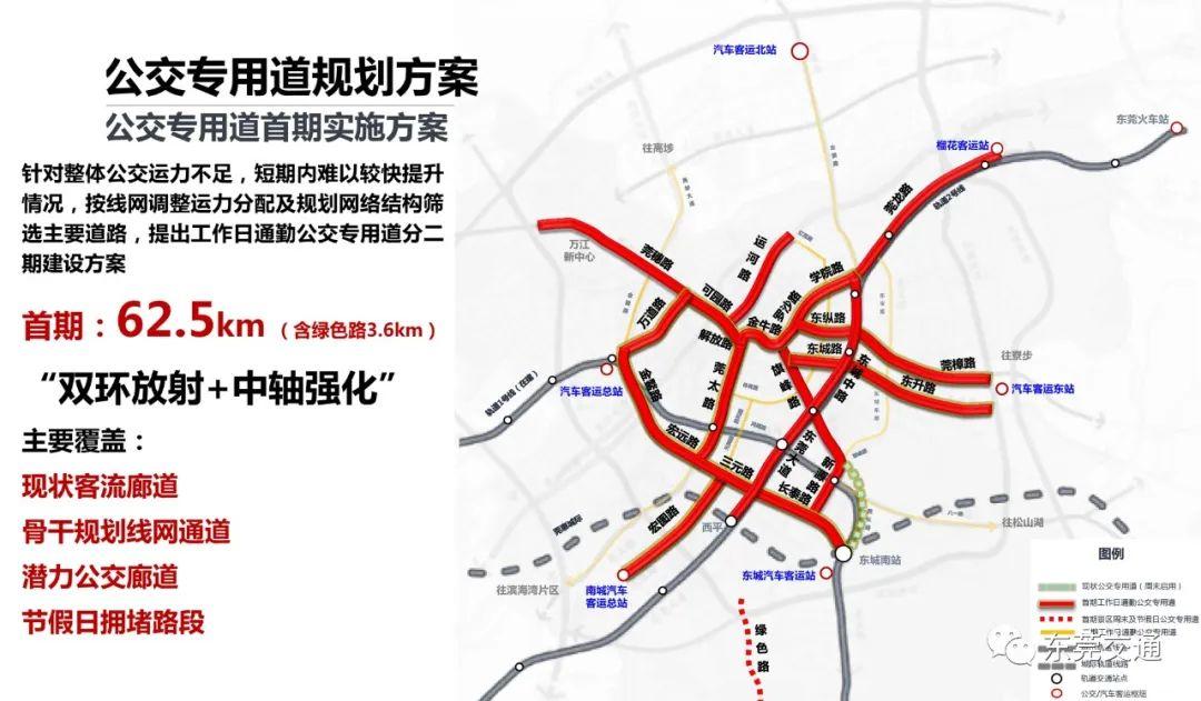 好消息!东莞这些路建公交专用道、首个建筑物内公交首末站来了,这个大堵点要治理~插图12