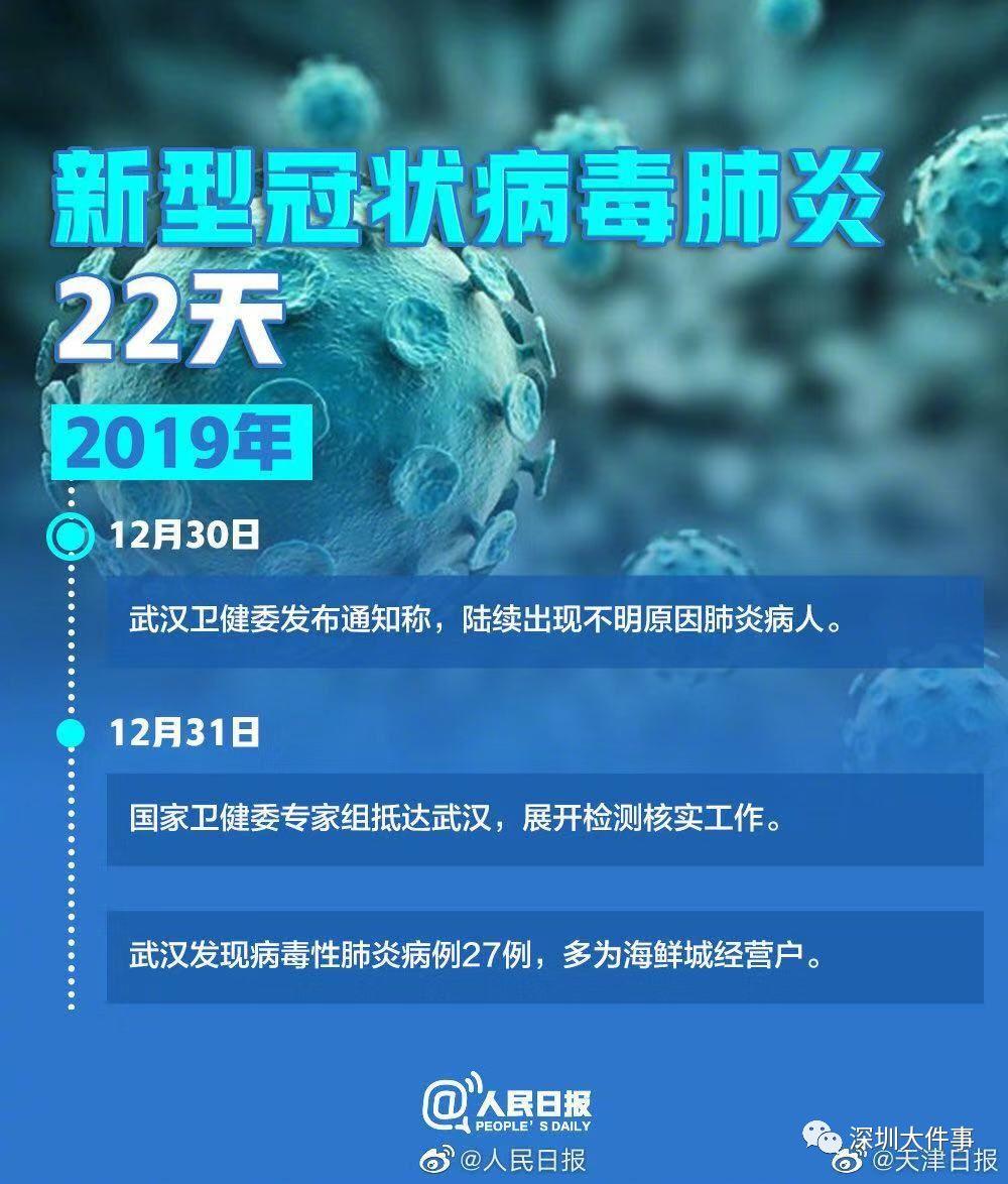 钟南山:新型肺炎肯定有人传人现象,戴口罩有用插图6