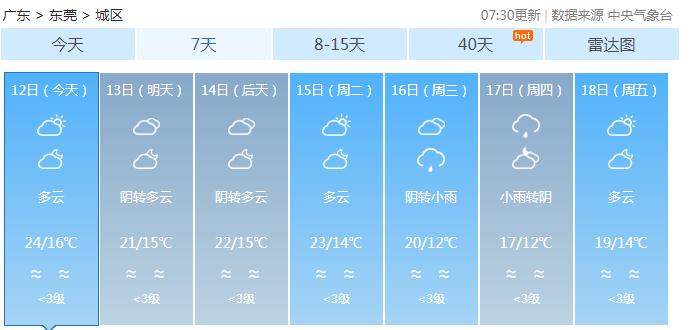 """℃!东莞开启速冻模式!低温+雨水双重暴击!更惨的是…..."""""""