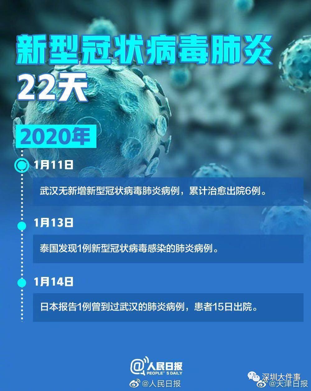 钟南山:新型肺炎肯定有人传人现象,戴口罩有用插图12