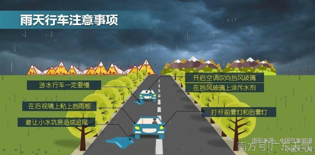 强雷阵雨+8级大风即将来袭!接下来东莞的天气是……插图22