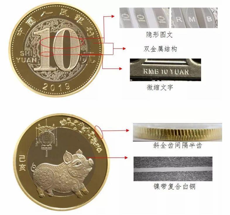 抢钱!10元猪年纪念币来啦!每人等值兑换1枚,未来升值无限!插图18