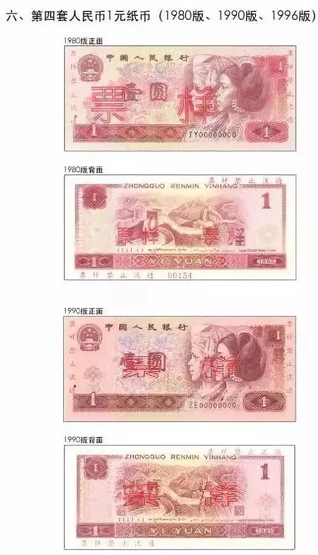 谁家有这种硬币和纸币?5月1日起不再流通!速到银行兑换!插图12