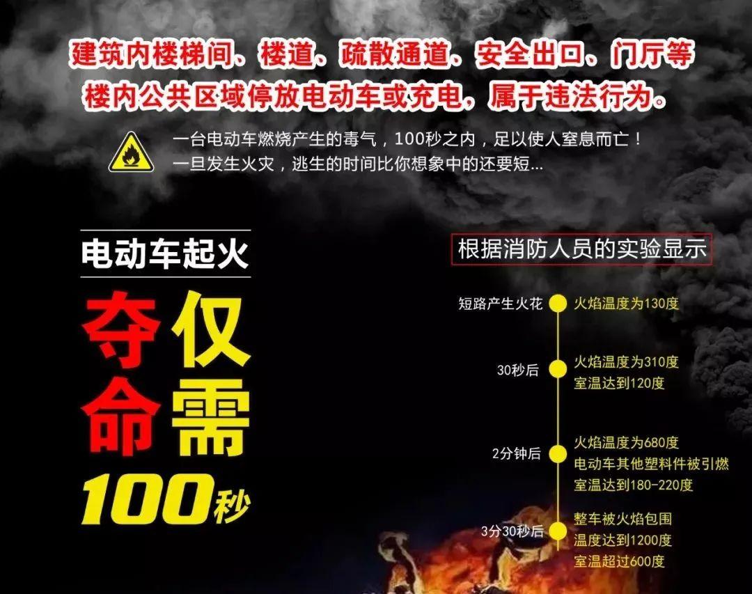 东莞一出租屋突然起火,11人被困,3人被拘10日!又因这事…插图20