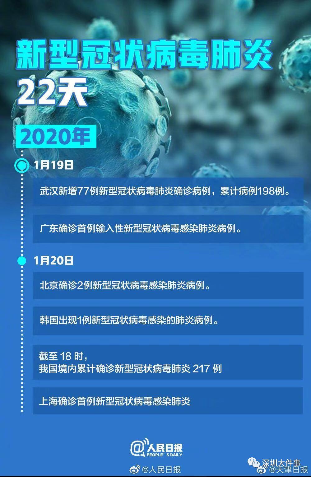 钟南山:新型肺炎肯定有人传人现象,戴口罩有用插图16