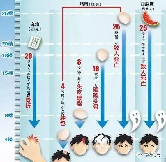痛心!深圳一小区高层窗户坠落砸中6岁男童,妈妈当场崩溃…插图24