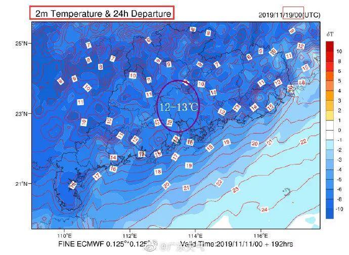 紧急提醒!冷空气来势汹汹!明天东莞将迎来降温+冷风!
