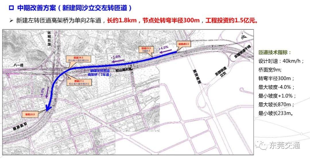 好消息!东莞这些路建公交专用道、首个建筑物内公交首末站来了,这个大堵点要治理~插图28