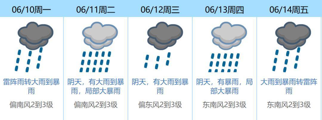 明天起!龙舟水再度来袭+8级雷电大风!东莞未来几天……..插图14