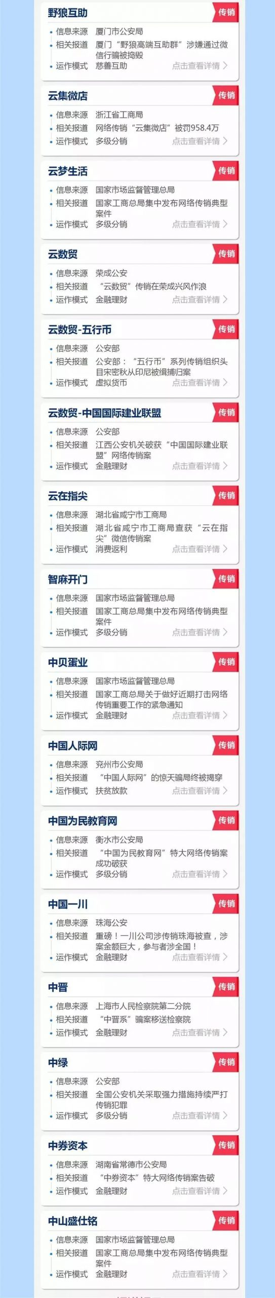 """现场视频曝光!广东20多名""""富婆""""被抓,她们都来自这些组织!插图48"""