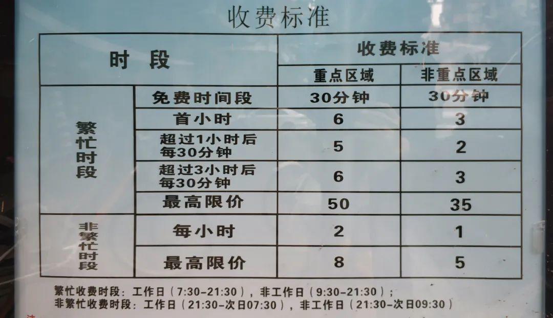东莞东城路边停车位即将收费!涉及7条道路!收费标准是…插图14