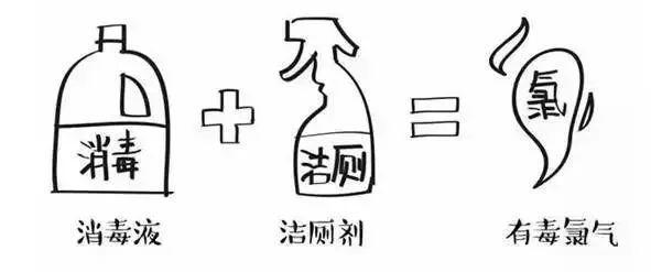 """8岁广东女孩不幸身亡!医生呼吁:它们千万不要混着吃!"""""""