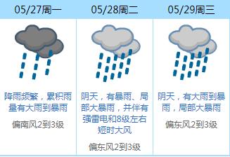 可怕!今早东莞多地严重水浸!未来几天将发生暴雨到大暴雨+8级大风………插图44