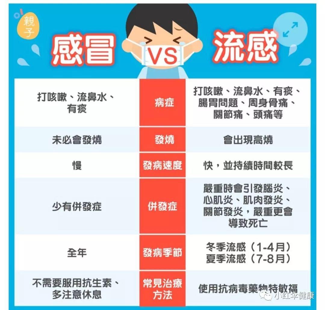 香港流感爆发226人死亡!东莞人近期千万别做这些事!插图24