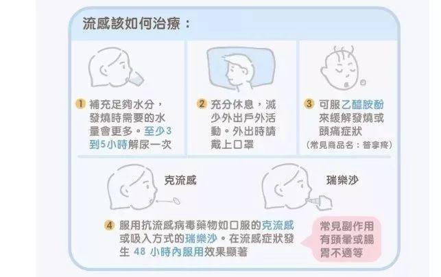 """香港""""夺命""""流感来袭!已致5人死亡!东莞人近期别去了…插图36"""