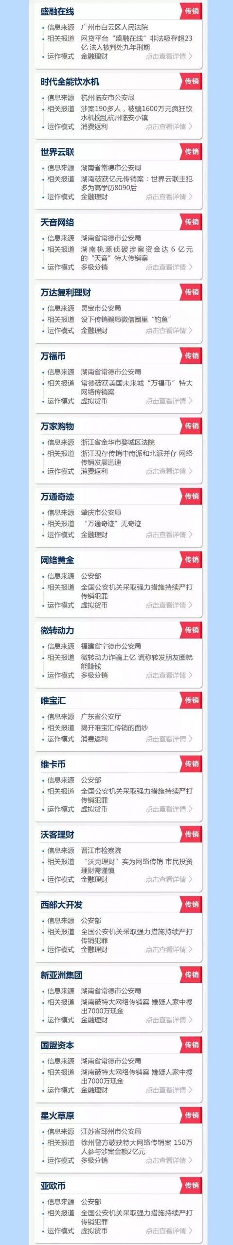 """现场视频曝光!广东20多名""""富婆""""被抓,她们都来自这些组织!插图46"""