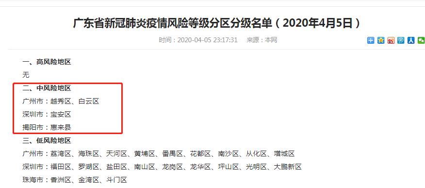 警惕!广东这四个区疫情风险升级!插图