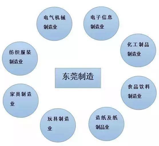 突发!欧姆龙宣布解散东莞工厂!!!插图20