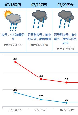 热热热!最高温超40℃!未来几天,东莞这些镇街要停电!插图10