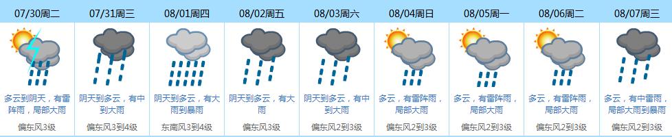 """紧急通知!7号台风""""韦帕""""即将生成!高温+雷暴雨双双袭击东莞!更闹心的是…插图22"""