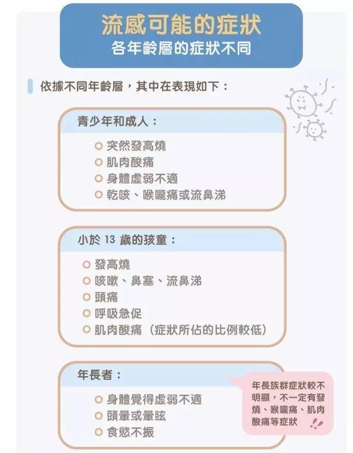 """香港""""夺命""""流感来袭!已致5人死亡!东莞人近期别去了…插图32"""