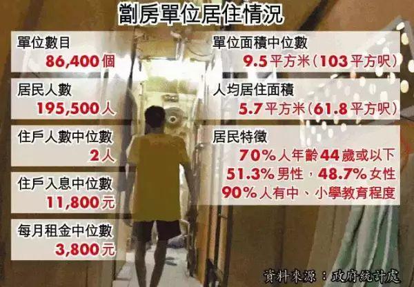 """见过香港的""""棺材房"""",才知道自己住在东莞有多幸福!插图14"""