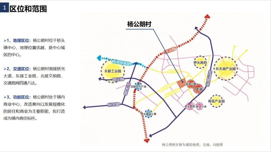 定了!东莞新一批旧村改造是这些镇街,在你家附近吗?插图26