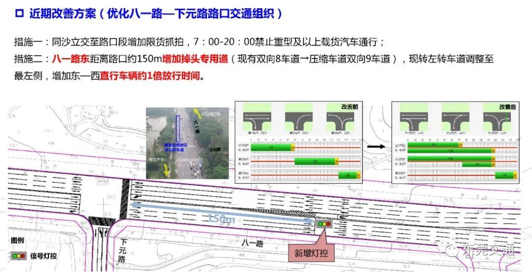 好消息!东莞这些路建公交专用道、首个建筑物内公交首末站来了,这个大堵点要治理~插图22