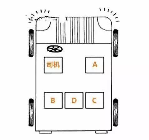 小轿车上哪个座位最安全?很多人的答案都是错的…插图2