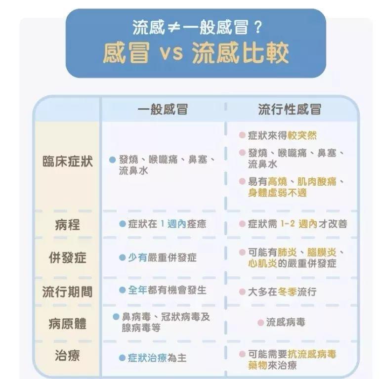 """香港""""夺命""""流感来袭!已致5人死亡!东莞人近期别去了…插图30"""