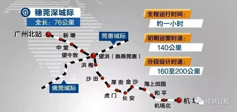 终于!东莞这条高铁要开通了!东莞到深圳机场仅需30分钟!但是……插图24