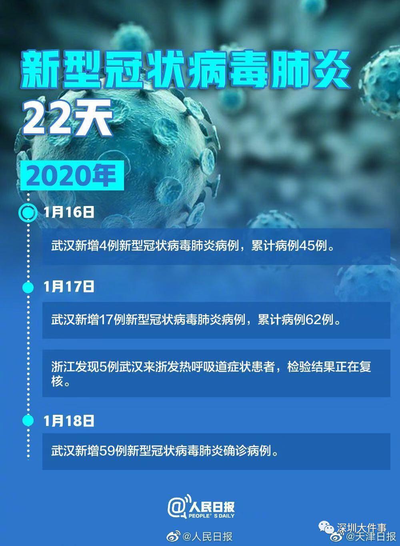 钟南山:新型肺炎肯定有人传人现象,戴口罩有用插图14