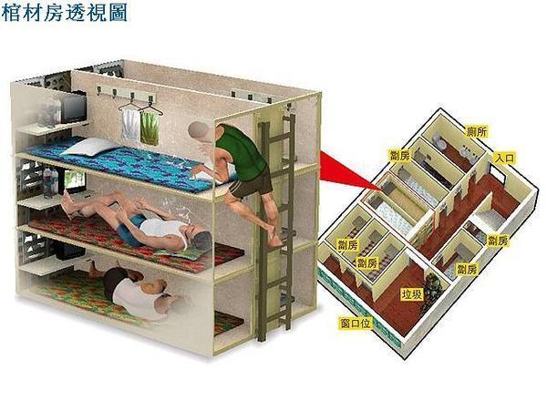 """见过香港的""""棺材房"""",才知道自己住在东莞有多幸福!插图26"""