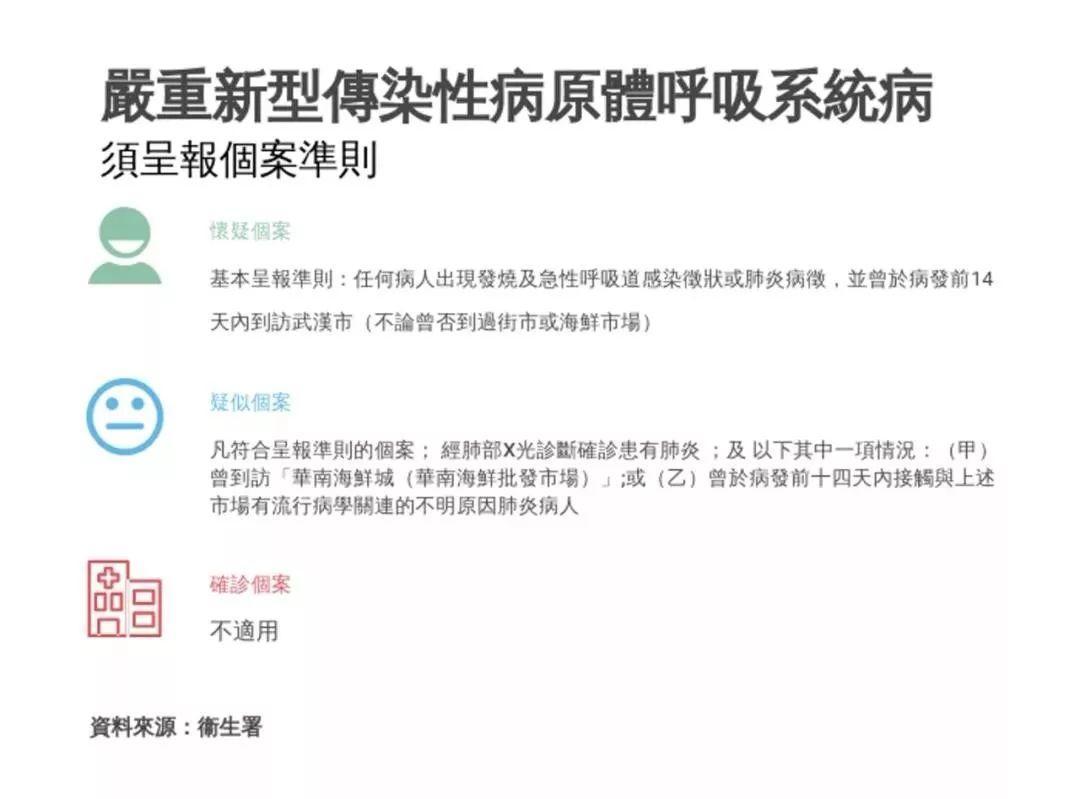 """香港""""夺命""""流感来袭!已致5人死亡!东莞人近期别去了…插图24"""