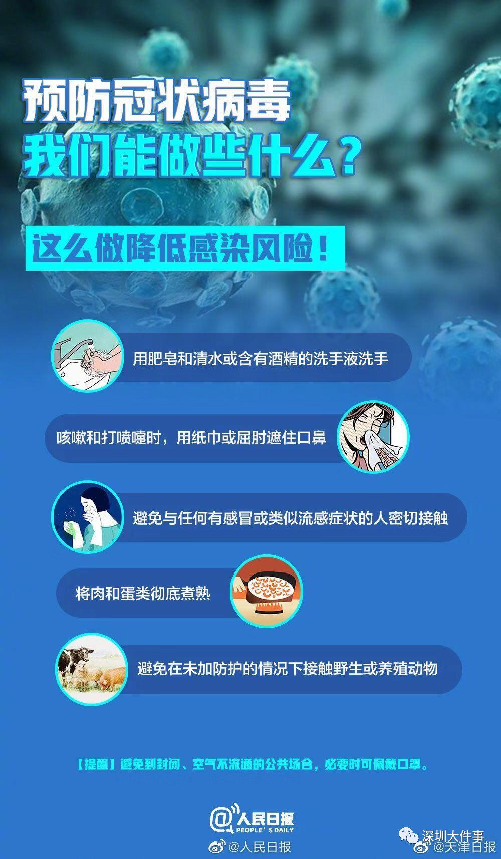 钟南山:新型肺炎肯定有人传人现象,戴口罩有用插图18