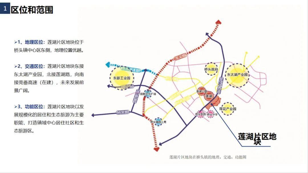 定了!东莞新一批旧村改造是这些镇街,在你家附近吗?插图20