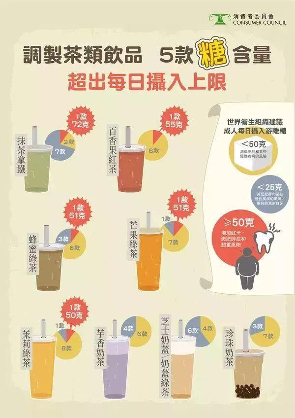 东莞人还敢喝奶茶吗?127批茶饮大抽查,结果惊人…插图8