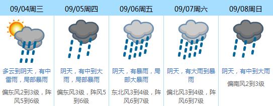 """4号台风""""剑鱼""""已生成!预计登陆广东!双台共舞,东莞将泡水!"""""""