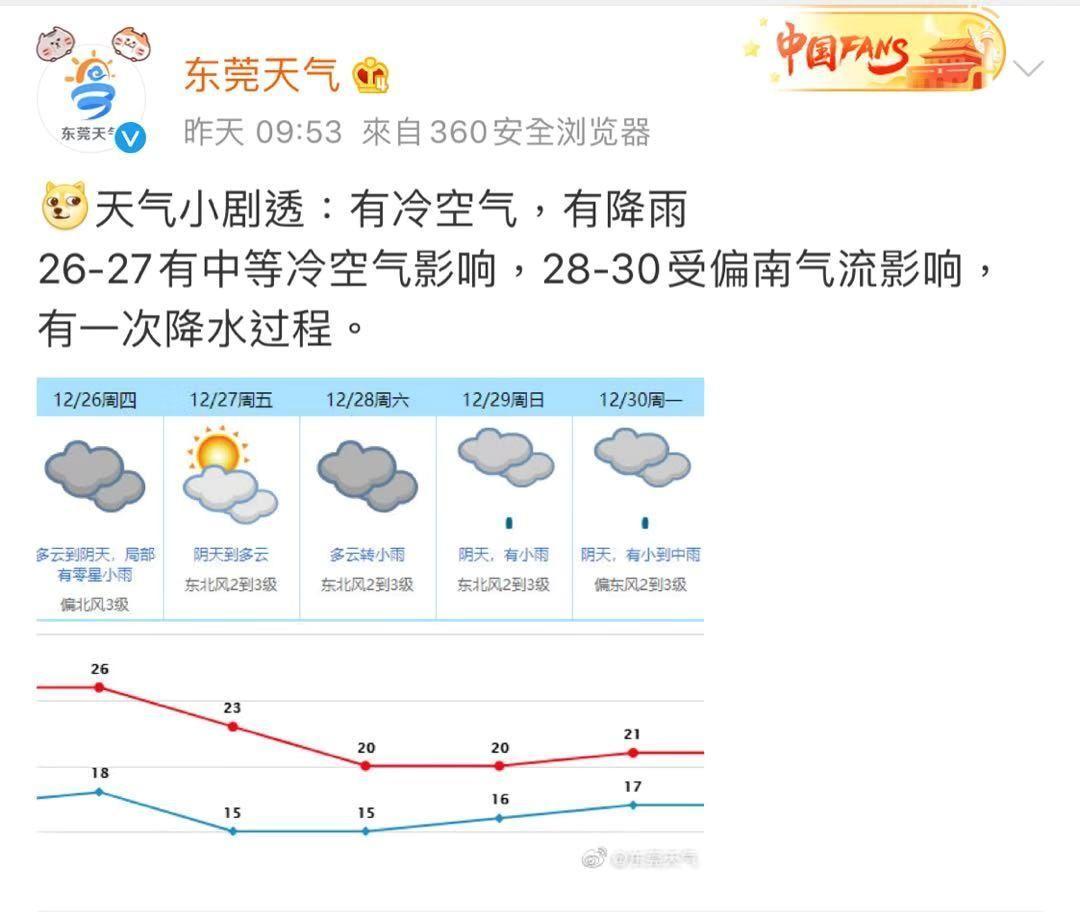 """台风年底""""冲业绩""""! 东莞将迎来13级大风+降雨+冷空气三重暴击! 更让人抓狂的是…….插图46"""