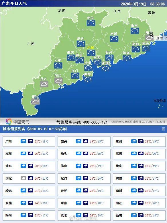强雷阵雨+8级大风即将来袭!接下来东莞的天气是……插图10