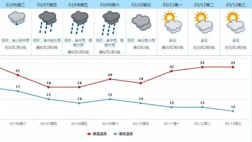 突发!刚刚广东地震了! 7级妖风+雷暴雨也将持续来袭 ! 让人崩溃的一周…插图28