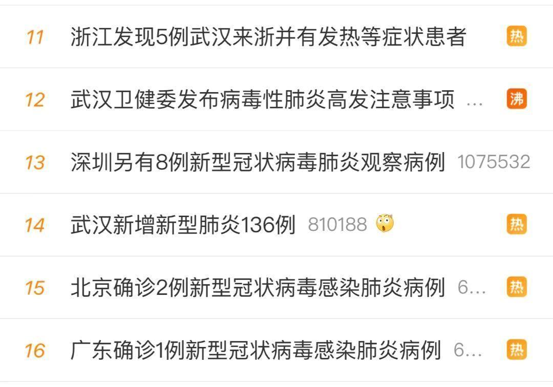注意了!广东首例输入性新型冠状病毒肺炎!机场、车站启动体温监测!插图
