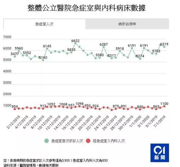 """香港""""夺命""""流感来袭!已致5人死亡!东莞人近期别去了…插图14"""