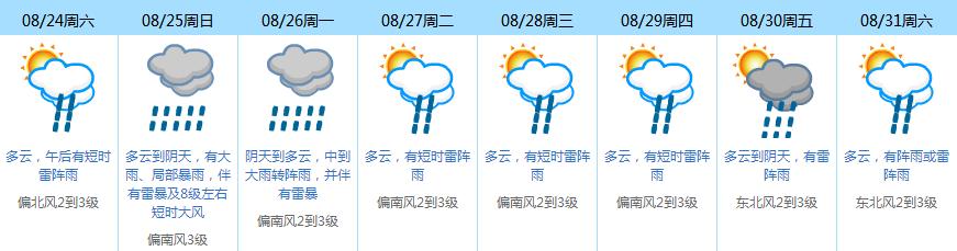 """刚刚!东莞台风预警生效!""""白鹿""""将正面袭击广东!插图16"""